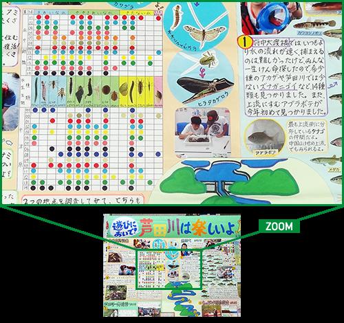 広島県で活動するこどもエコクラブの壁新聞「遊びにおいで!芦田川は楽しいよ!」